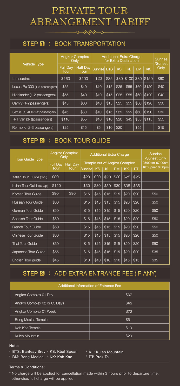 Bor tour itinerary leaflet final revised last version